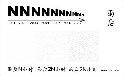 20060207_after_rain.jpg